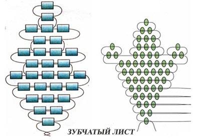 Зубчатый лист параллельной
