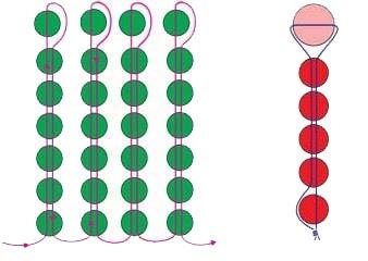 техника бисероплетения,схема игольчатого плетения